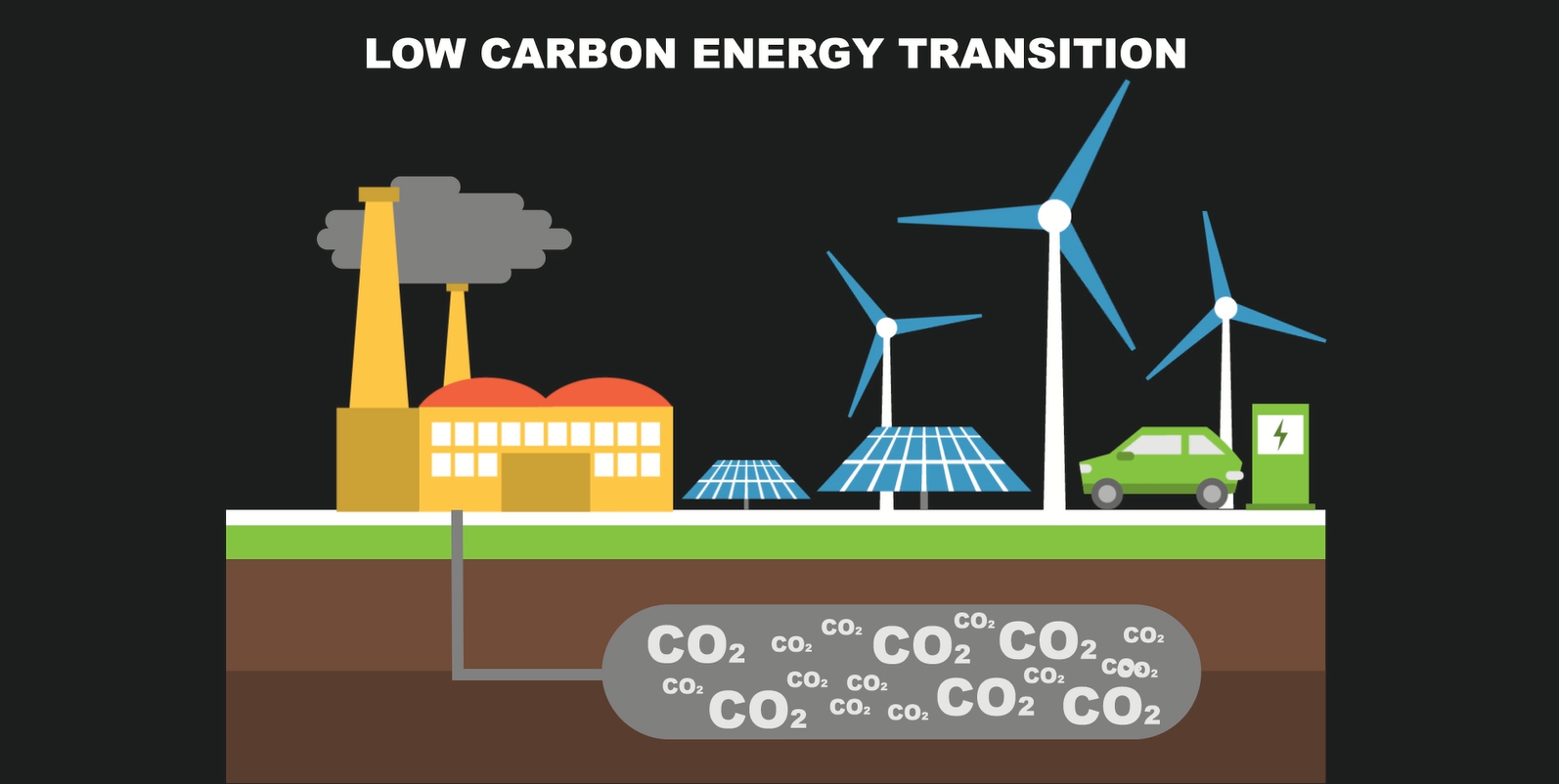 Vector images of carbon energy transition showing a factory and windmills