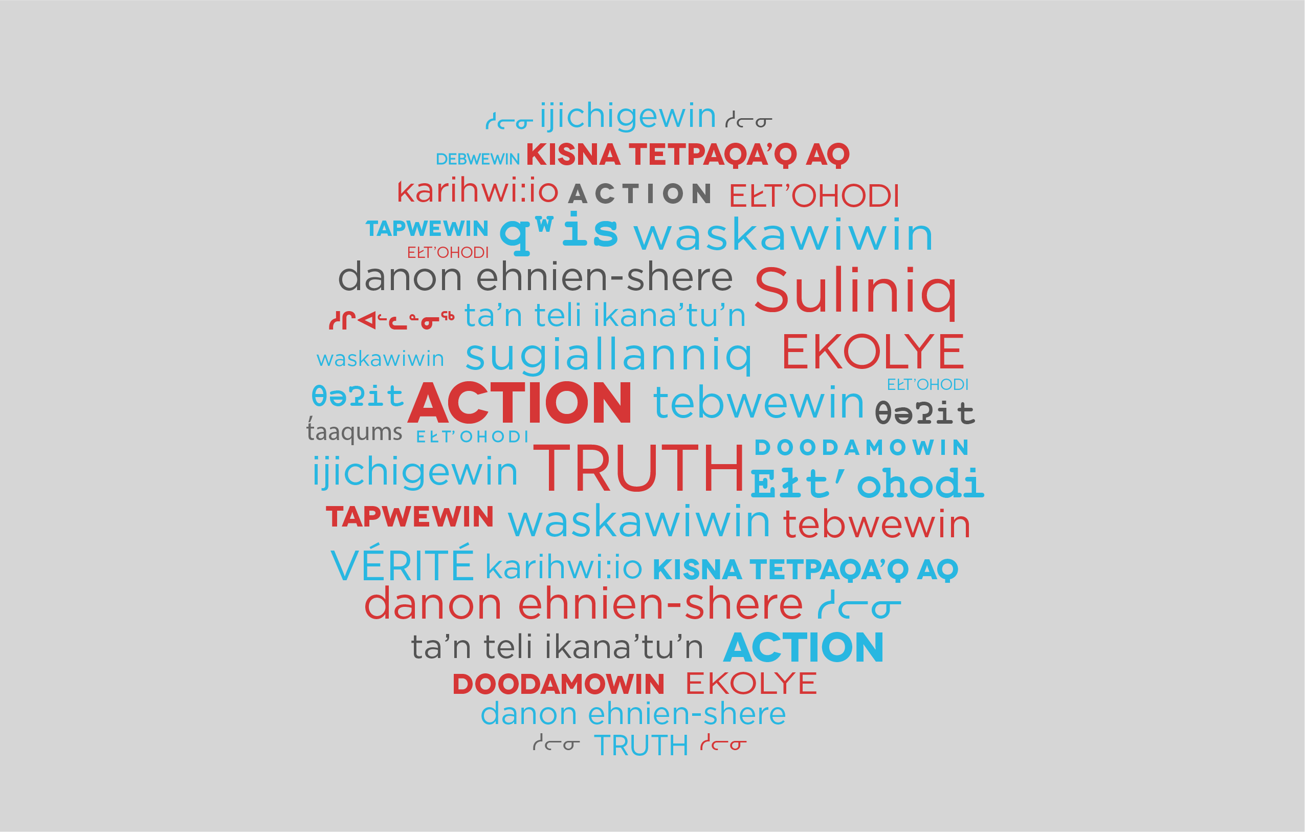 Action and Truth in various languages notably Indigenous languages