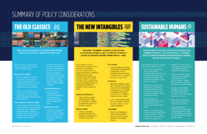Competitiveness Policy Summary