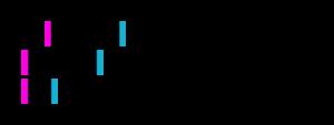 Future Skills Centre Logo